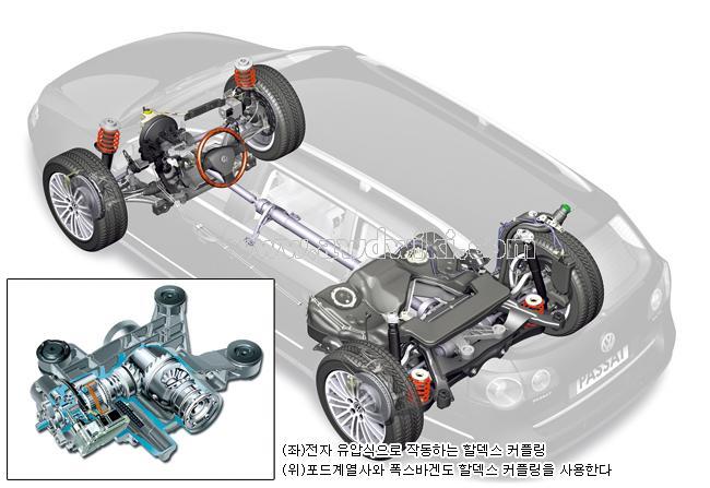 volkswagen-passat-4motion-haldex-generation-4